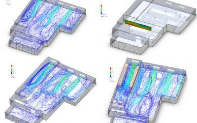 Warehouse temperature distribution and ventilation optimization